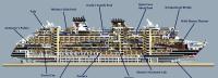 Minecrafter Creates Exact Replica Of Disney Cruise Ship
